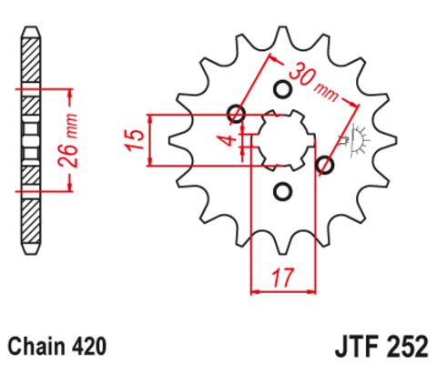 JTF252
