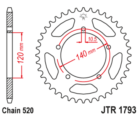 JTA1793