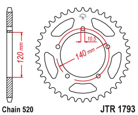 JTR1793