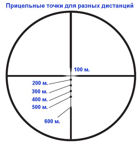 ПРИЦЕЛ BUSHNELL AR OPTICS 3-9X40 #AR93940, СЕТКА DROP ZONE-223