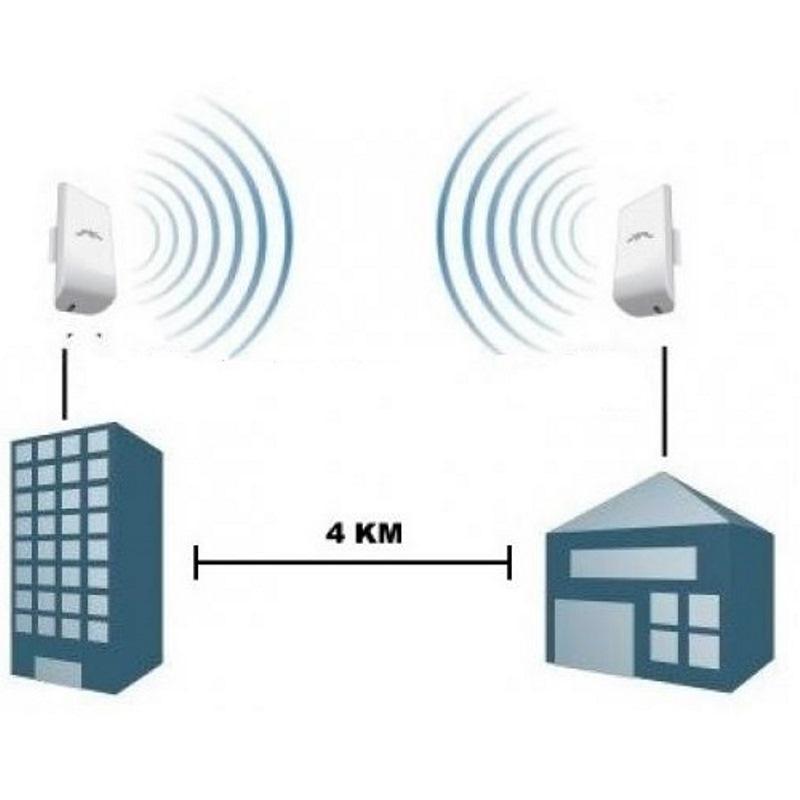 Точка доступа 5 Ghz NanoStation Loco M5