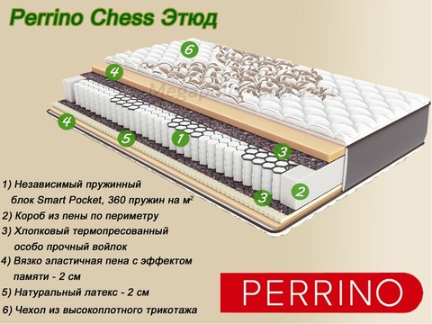 Матрас Perrino Chess Этюд в Мегаполис-матрас