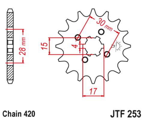 JTF253