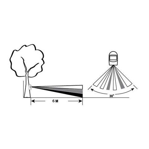 Сигнализация автономная кемпинговая Camping World Cyclop 1, схема.