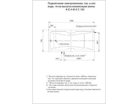 Ванна акриловая Aquatek Феникс 150х75см. на каркасе и сливом-переливом. схема