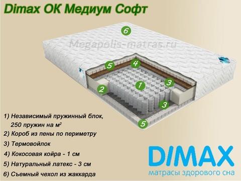 Матрас Димакс ОК Медиум Софт на Мегаполис-матрас