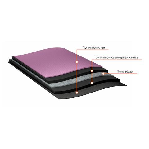 Подкладочный ковер anderep prof plus - технониколь