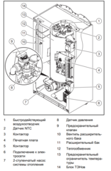 Protherm СКАТ 18 KE /14 электрический котёл 0010023650