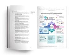 50 лучших книг в инфографике: инструменты личной эффективности   Smart Reading