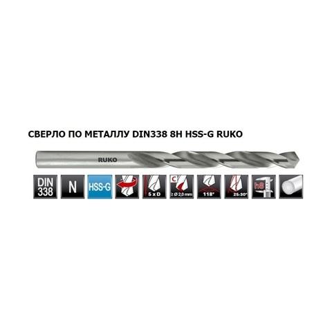 Сверло по металлу ц/x 1,6x43/20мм DIN338 h8 5xD HSS-G 118° Ruko 214016 (ВБП)