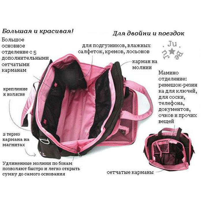 &Дорожная сумка Ju-Ju-Be Be Prepared