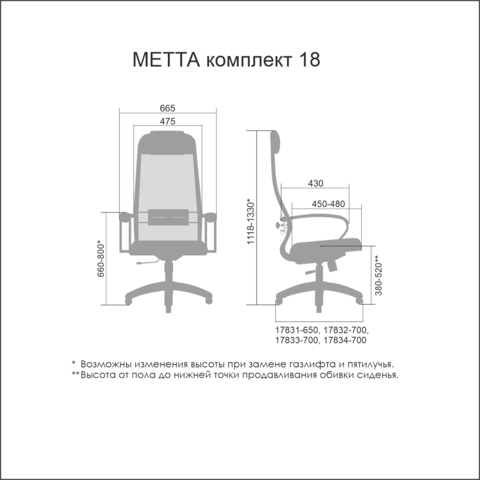 SU-1-BK/18 Кресло руководителя (Метта)
