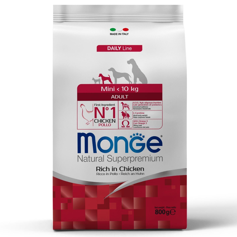 Сухой корм Корм для собак мелких пород Monge Dog Mini 70004091_1.jpeg