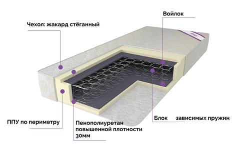 Матрас ПРОВАНС