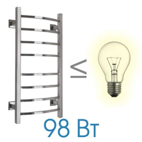 Полотенцесушитель электрический Energy GRAND 800x400