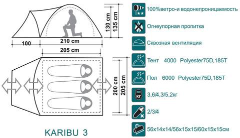 Палатка Canadian Camper KARIBU 3, цвет forest, схема.