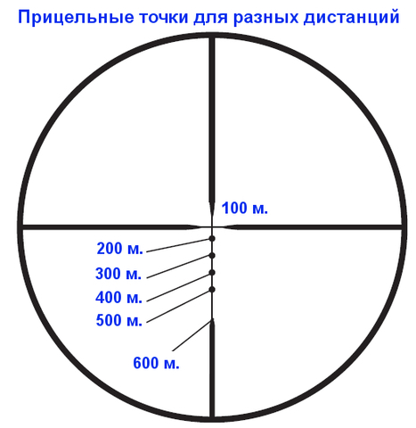 ПРИЦЕЛ BUSHNELL AR OPTICS 1-4X24 #AR91424, СЕТКА DROP ZONE-223
