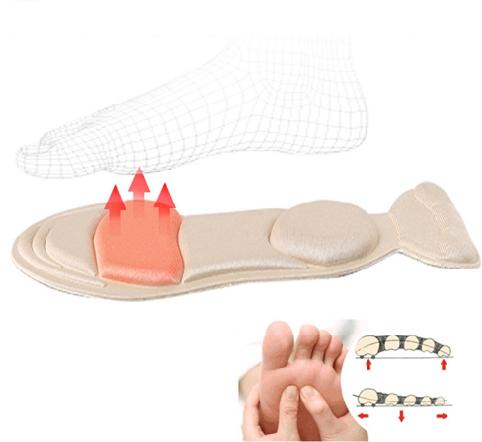 Мягкие ортопедические стельки с запяточником «минус 1 размер»