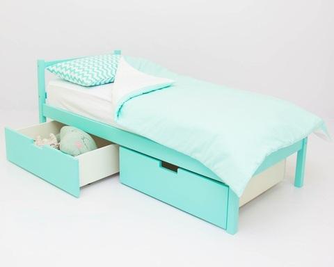 Кровать SKOGEN мятный