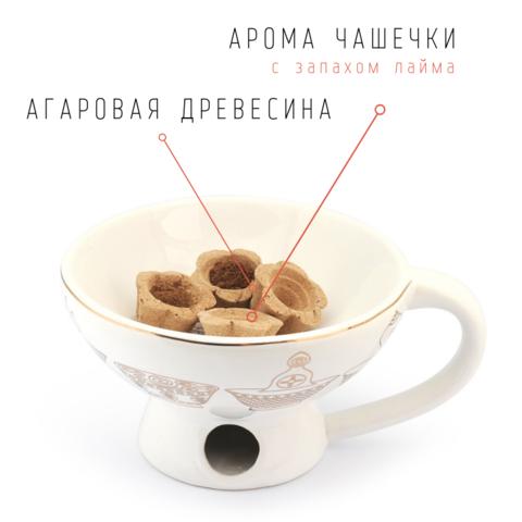 Арома чашечки «ЛАЙМ»