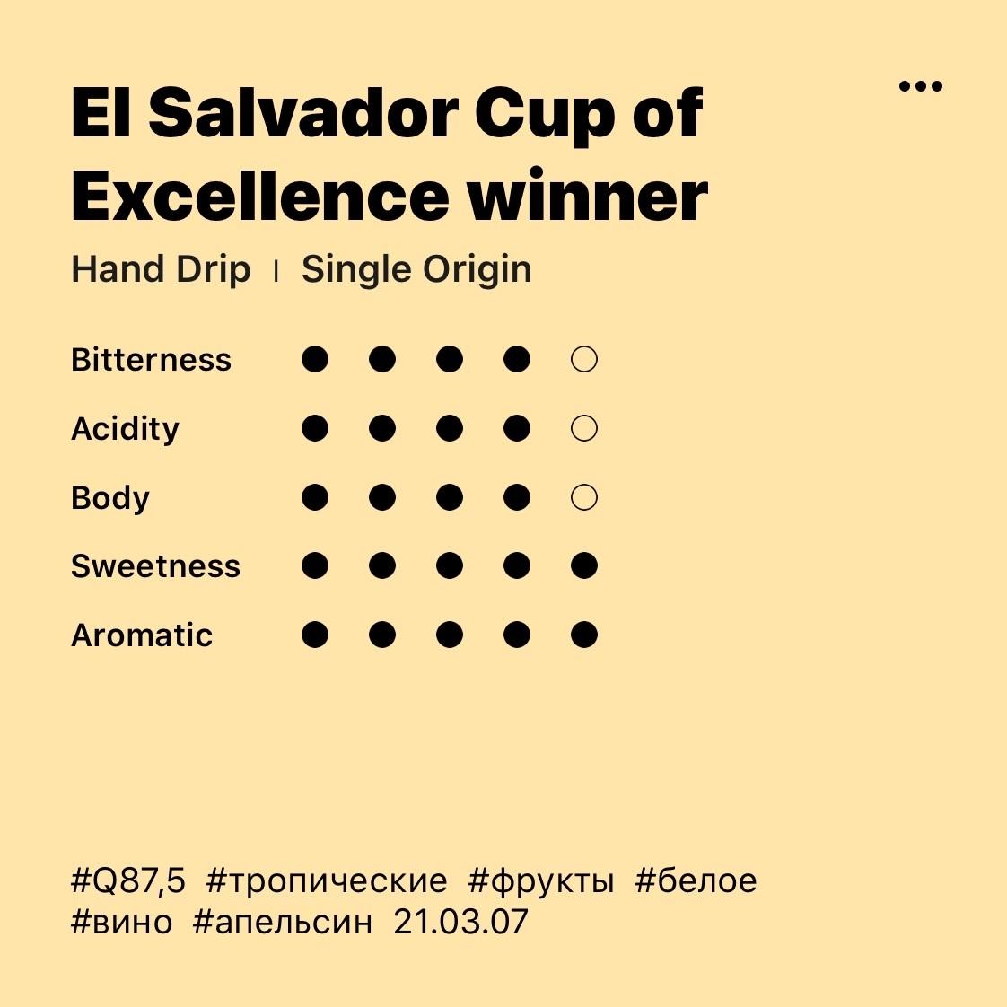 Кофе EL Salvador Natural Cup of Excellence Winner