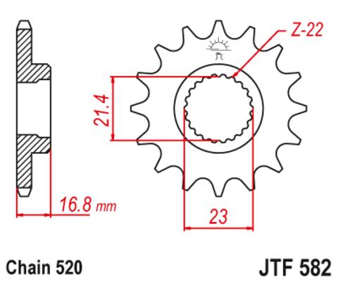 JTF582