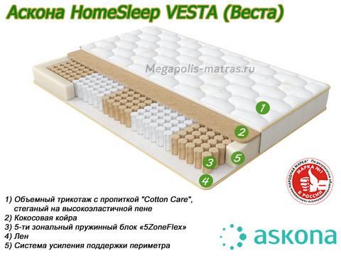 Матрас Askona HomeSleep Vesta со слоями в Megapolis-matras.ru