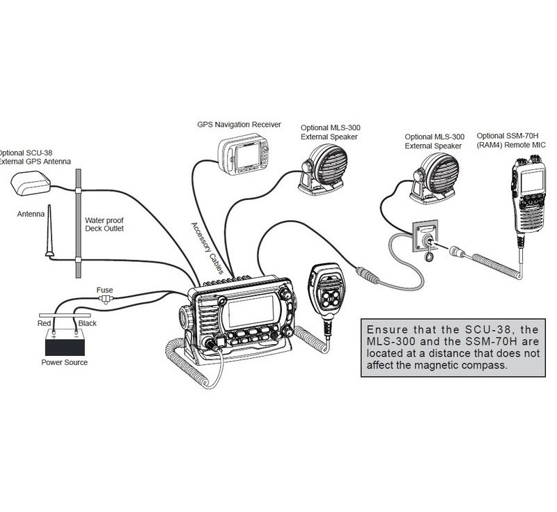 GX1850 GPS / E cellular device Standard Horizon