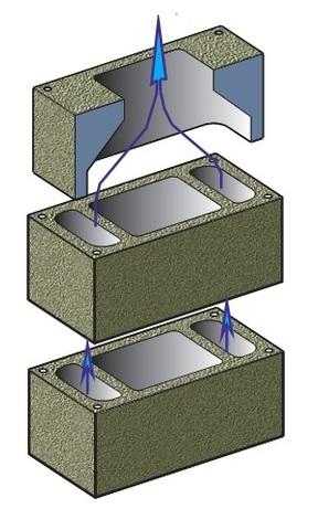 Вентиляционные каналы CVENT