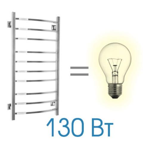 Полотенцесушитель электрический Energy GRAND 1000x500