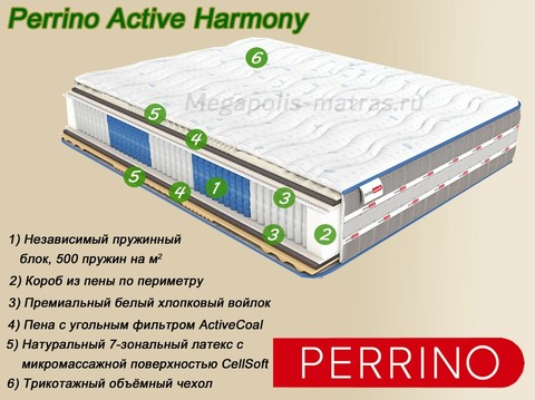 Матрас Perrino Active Harmony в Megapolis-matras.ru