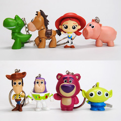 История игрушек брелок герой мультфильма
