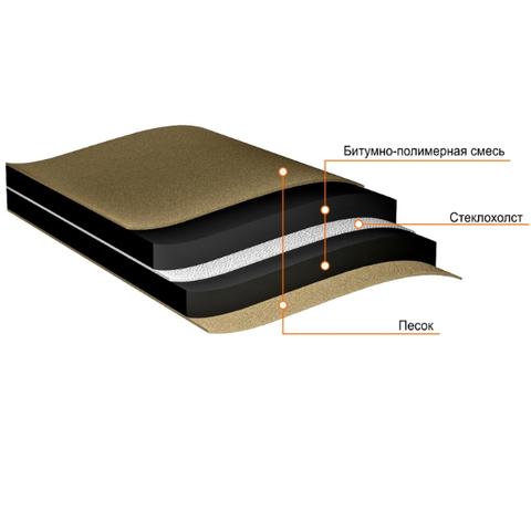 Подкладочный ковер под гибкую черепицу Технониколь