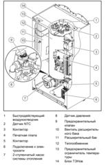 Protherm СКАТ 28 KE /14 электрический котёл 0010023653
