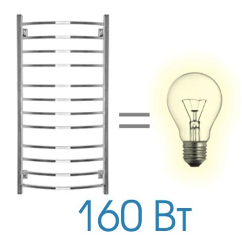Полотенцесушитель электрический Energy GRAND 1200x600