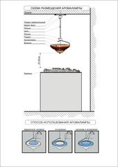 Аромалампа AROMA-LAMPA-SAUNA ПАР-ECOLOGY