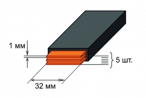 Шина медная гибкая изолированная ШМГ 5х(32x1мм) 2м.