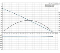 Grundfos UP 20-15 N циркуляционный насос (59641500)
