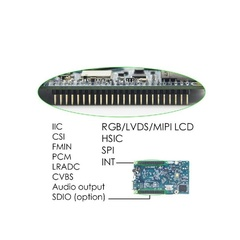 Микрокомпьютер Cubieboard6