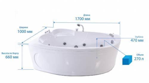 Ванна Triton ИЗАБЕЛЬ правая/левая