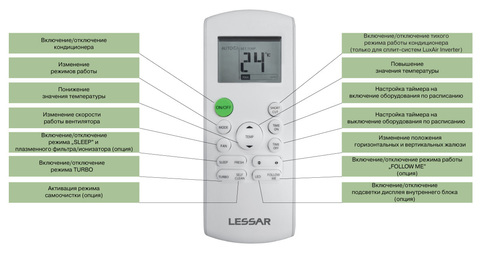 Кондиционер (настенная сплит-система) Lessar LS-H18KPA2/LU-H18KPA2