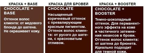 Краска для бровей VECTOR 2.0 Chocolate (коричневый с красным подтоном) 20мл
