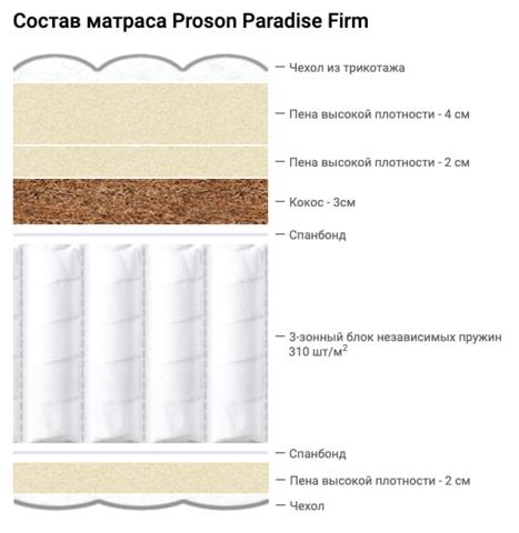 Состав матраса Proson Paradise Firm