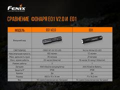 Фонарь Fenix E01 V2.0 (черный) 100lm