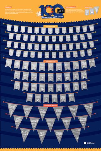 Интерактивный постер #100 ДЕЛ
