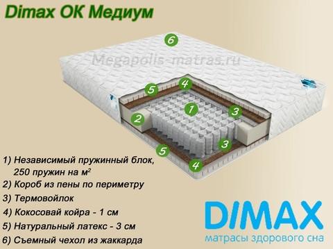 Матрас Димакс ОК Медиум от Мегаполис-матрас