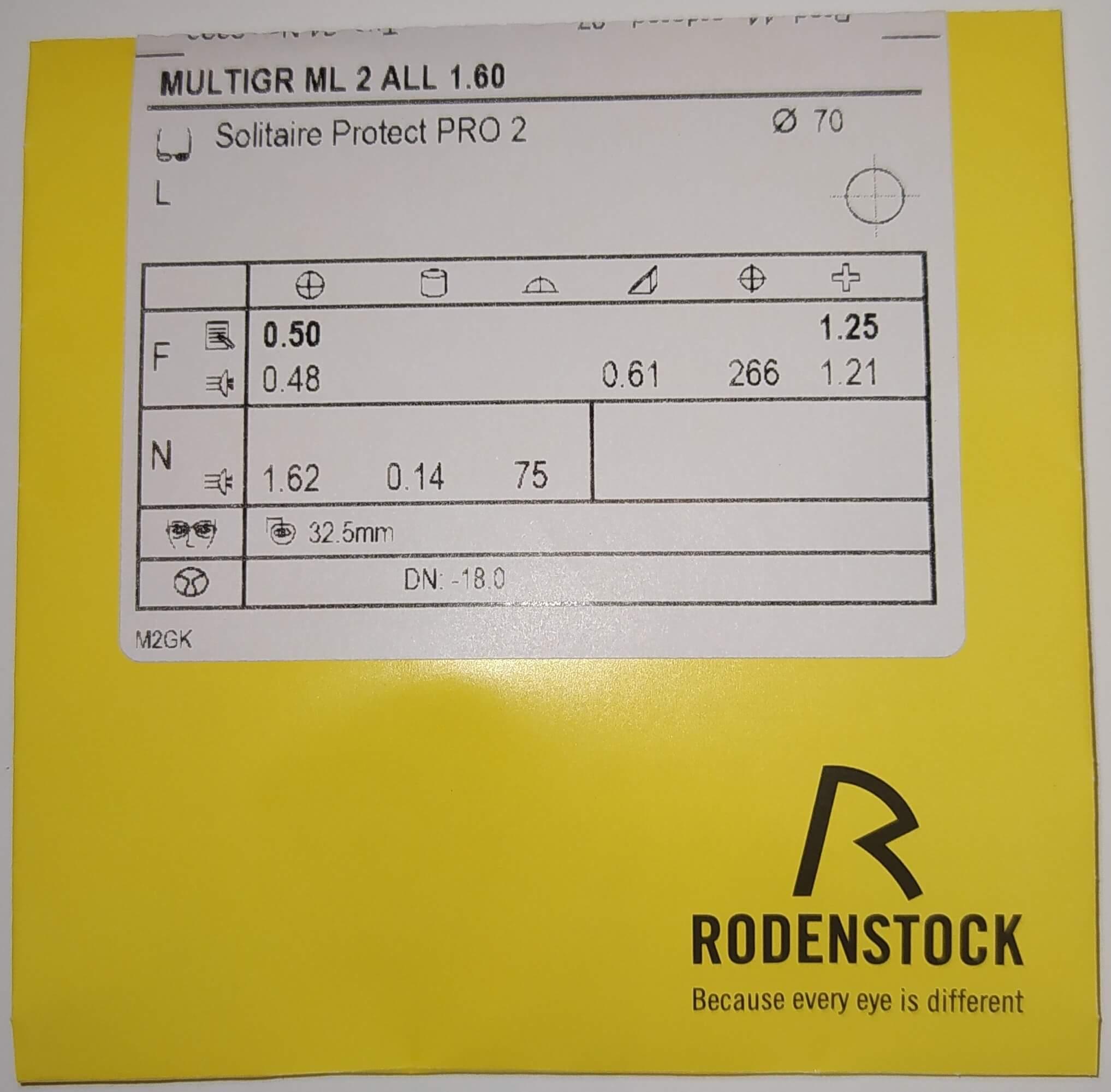 Линзы Rodenstock