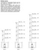 Дренажный насос Grundfos UNILIFT CC 9 A1