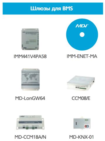 Шлюз протокола KNX (только внутренние блоки, 1 шлюз - 1внутр.блок) VRF-системы MDV MD-KNX-01