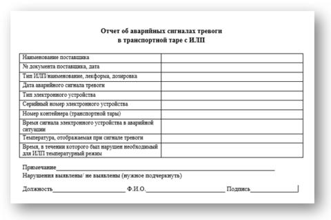 Отчет об аварийных сигналах